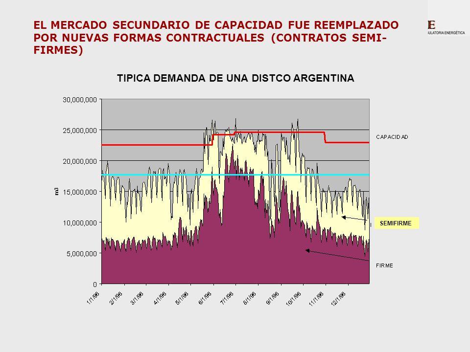 TIPICA DEMANDA DE UNA DISTCO ARGENTINA