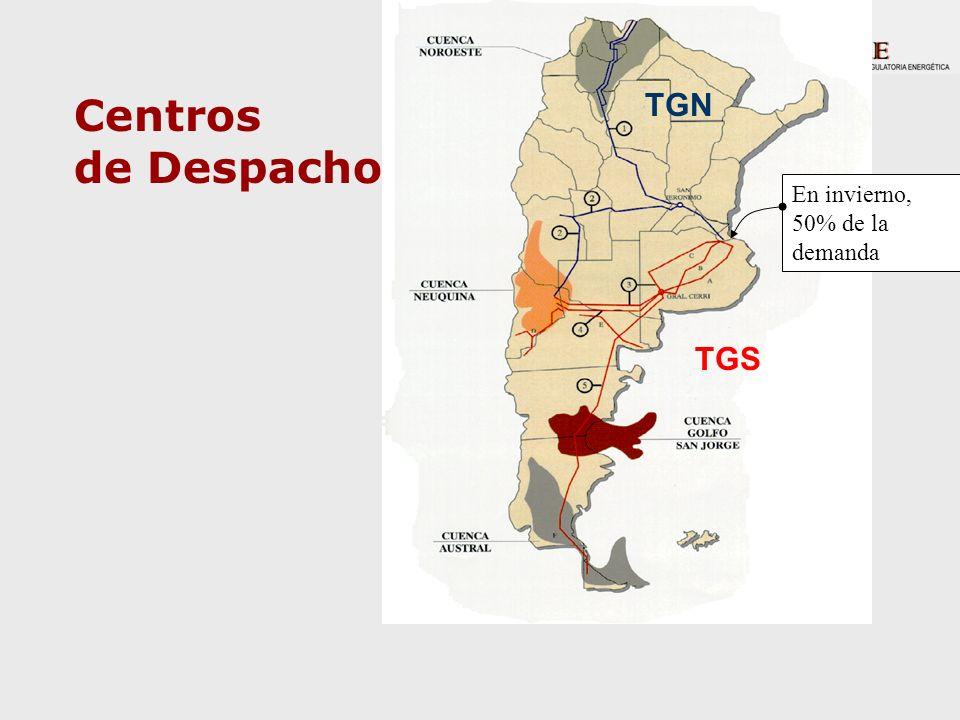 TGN TGS Centros de Despacho En invierno, 50% de la demanda