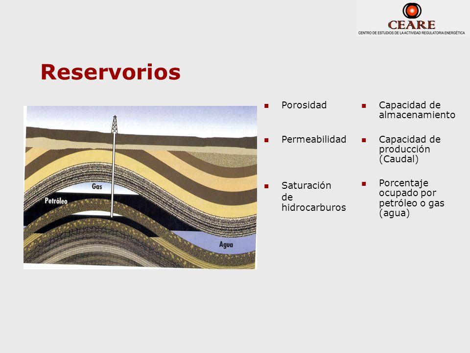 Reservorios Porosidad Permeabilidad Saturación de hidrocarburos