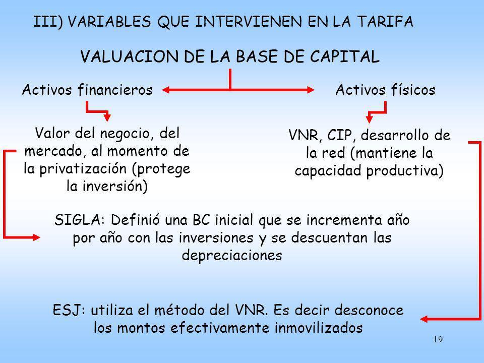 VALUACION DE LA BASE DE CAPITAL