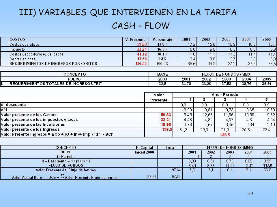III) VARIABLES QUE INTERVIENEN EN LA TARIFA