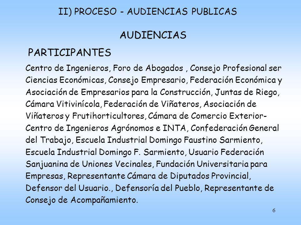AUDIENCIAS PARTICIPANTES II) PROCESO - AUDIENCIAS PUBLICAS