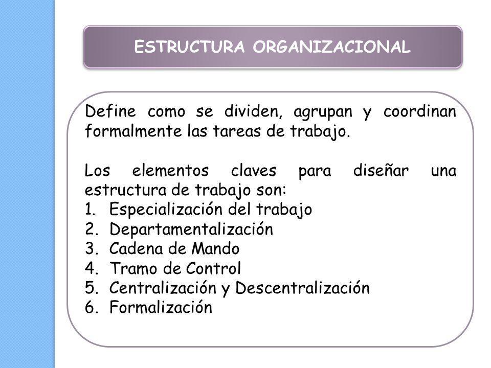 nivel organizacional estructura organizacional cultura