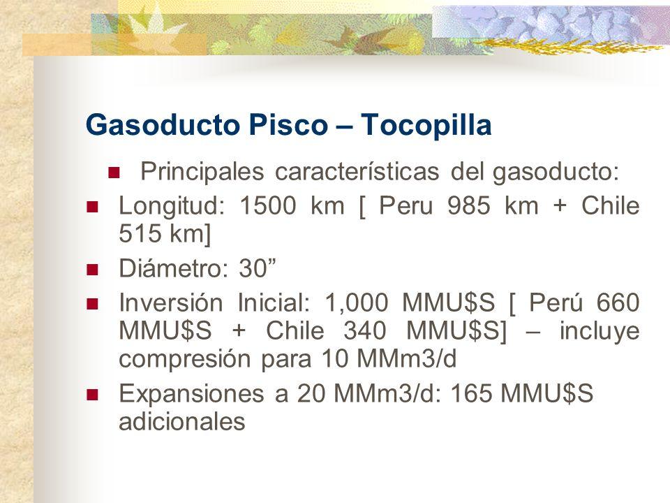 Gasoducto Pisco – Tocopilla