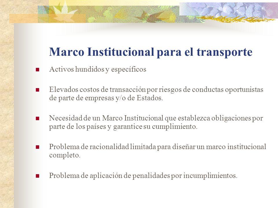 Marco Institucional para el transporte