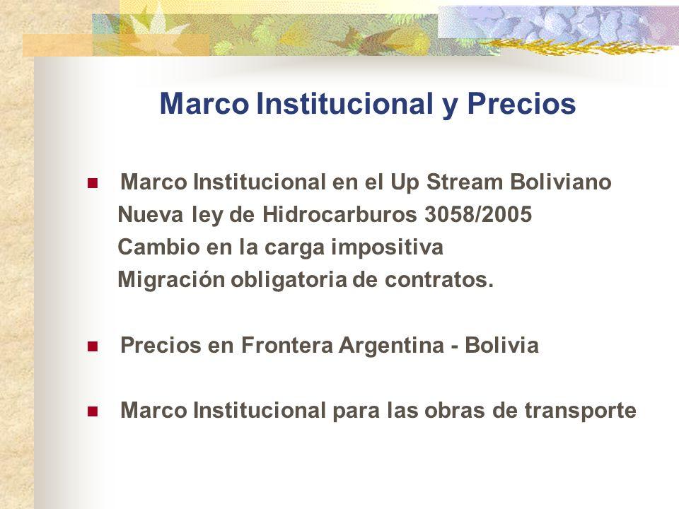 Marco Institucional y Precios