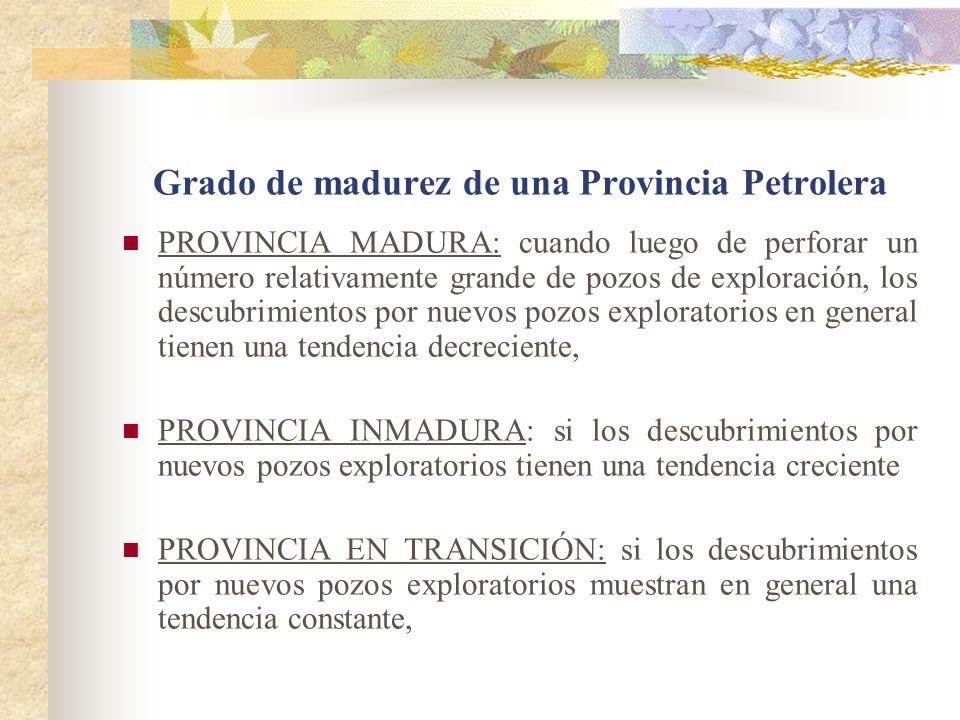 Grado de madurez de una Provincia Petrolera