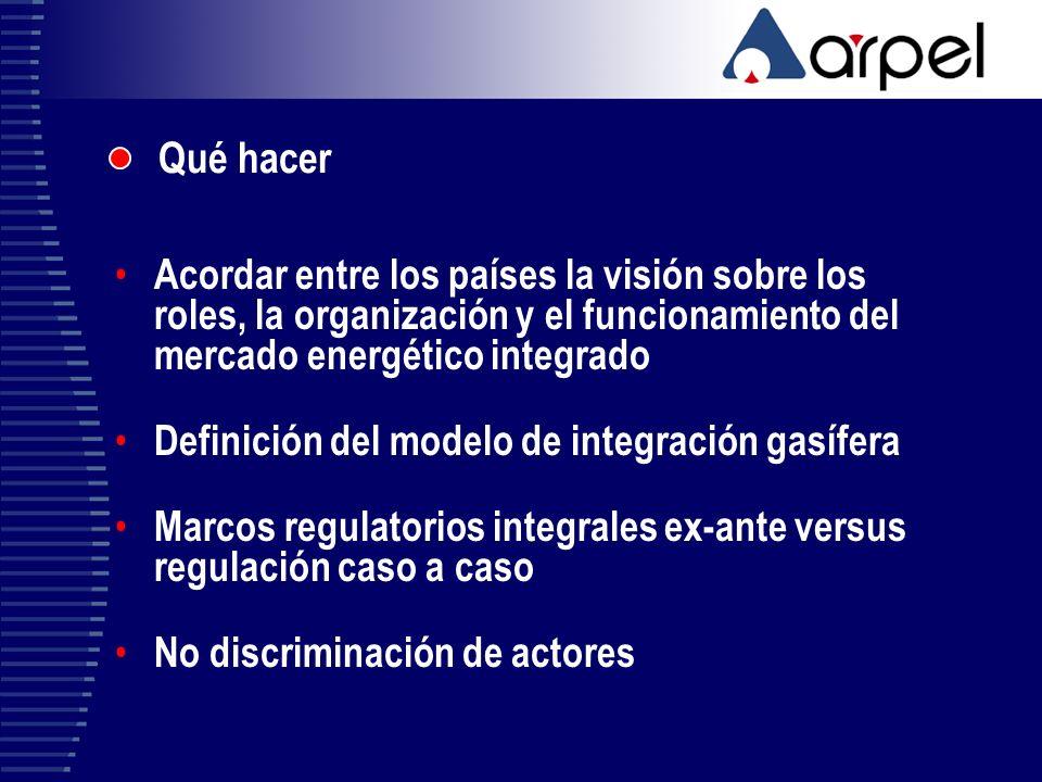 Qué hacer Acordar entre los países la visión sobre los roles, la organización y el funcionamiento del mercado energético integrado.