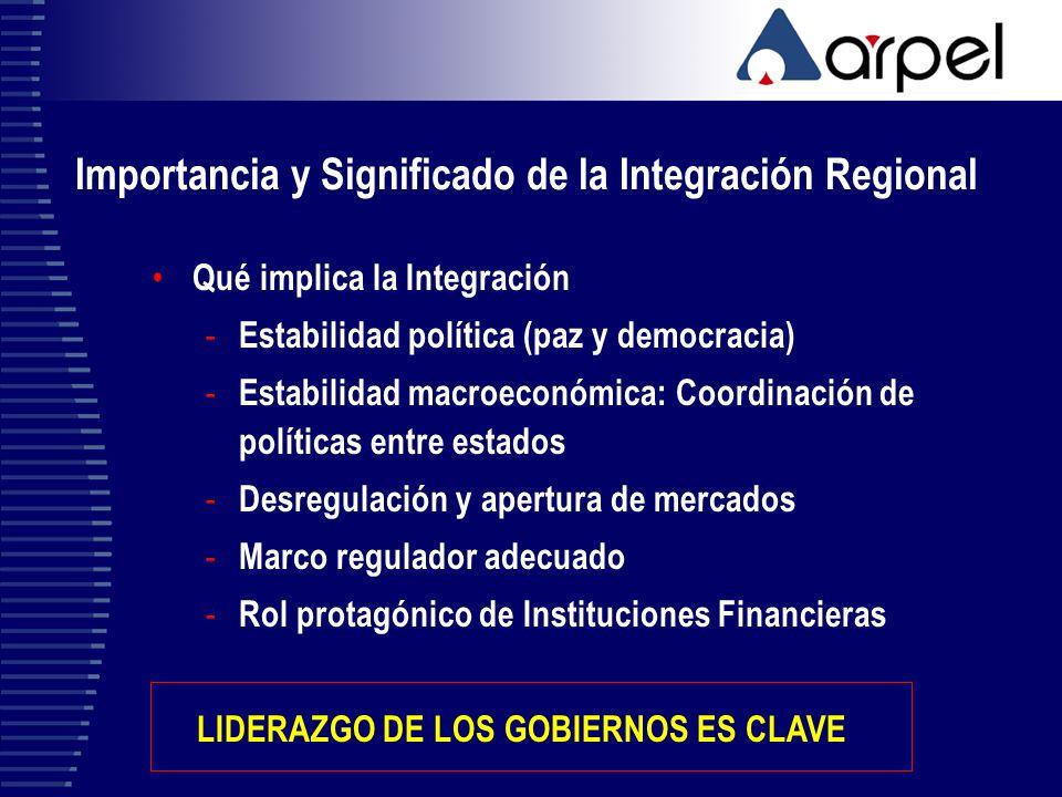 Importancia y Significado de la Integración Regional
