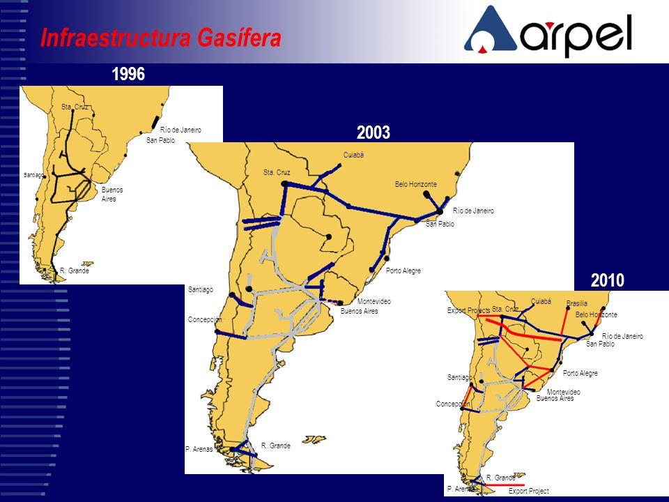 Infraestructura Gasífera