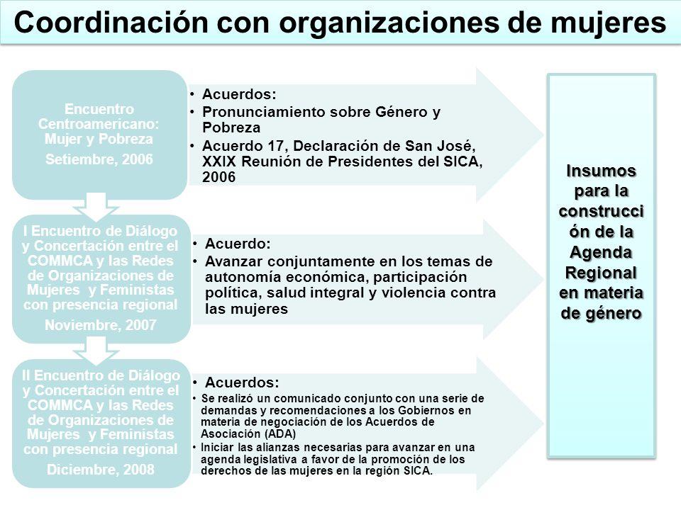 Coordinación con organizaciones de mujeres