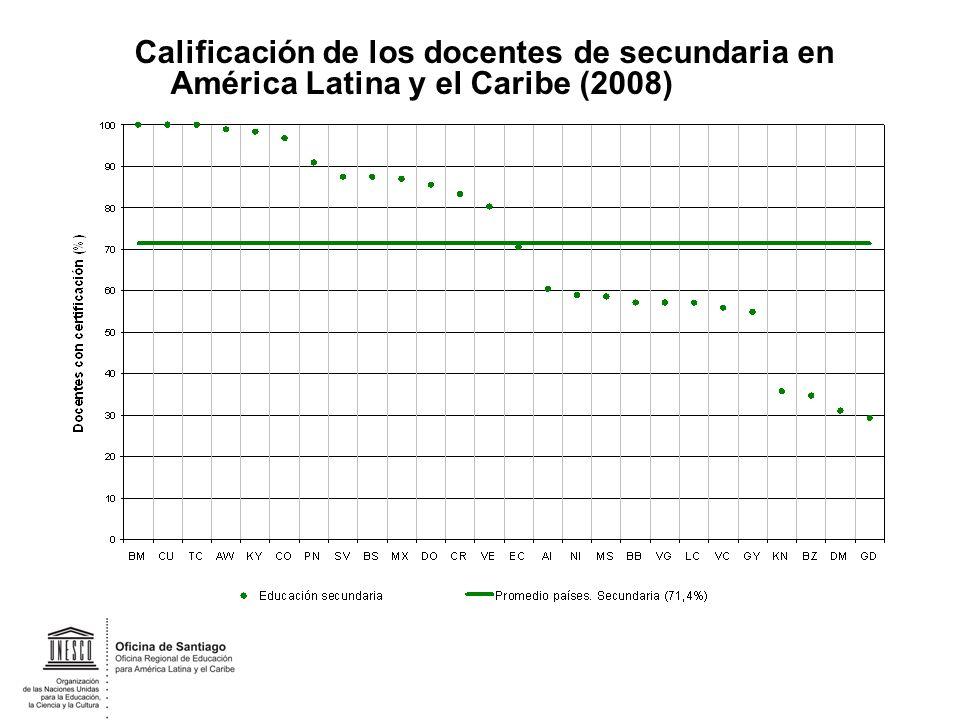 Calificación de los docentes de secundaria en América Latina y el Caribe (2008)