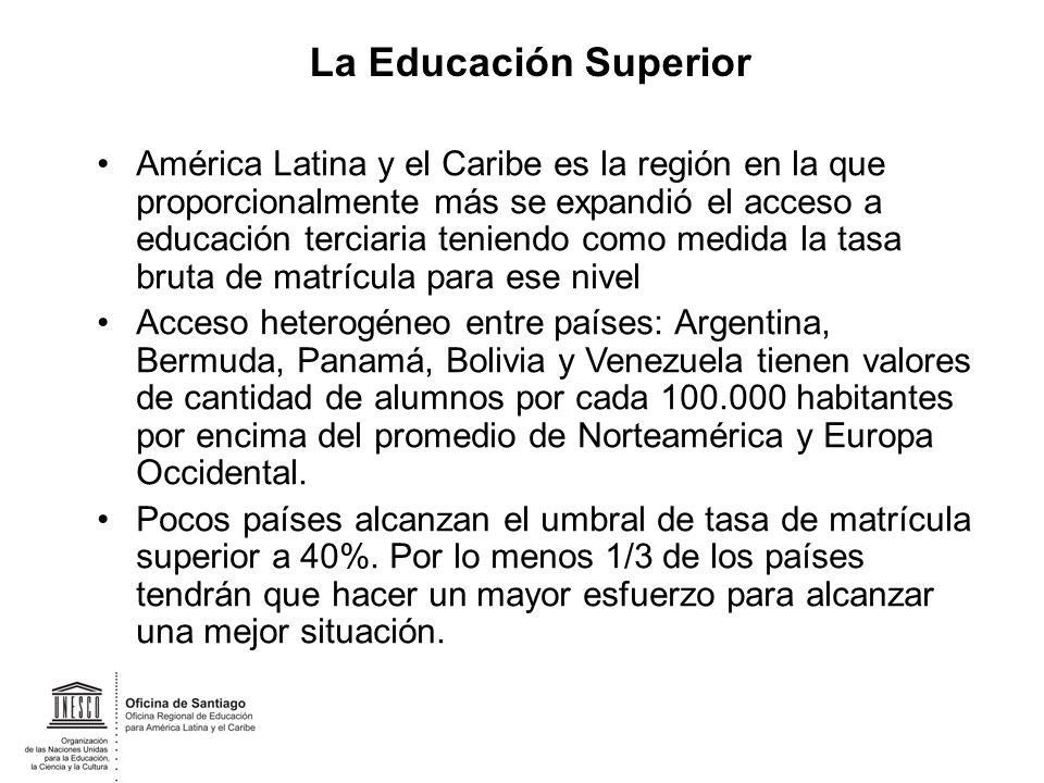 La Educación Superior
