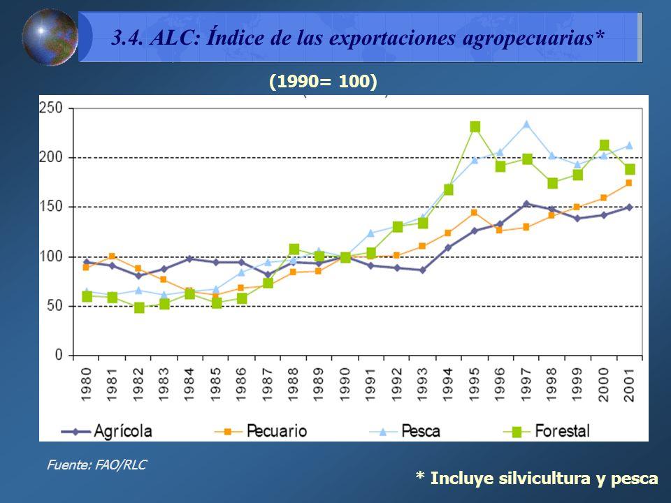 3.4. ALC: Índice de las exportaciones agropecuarias*