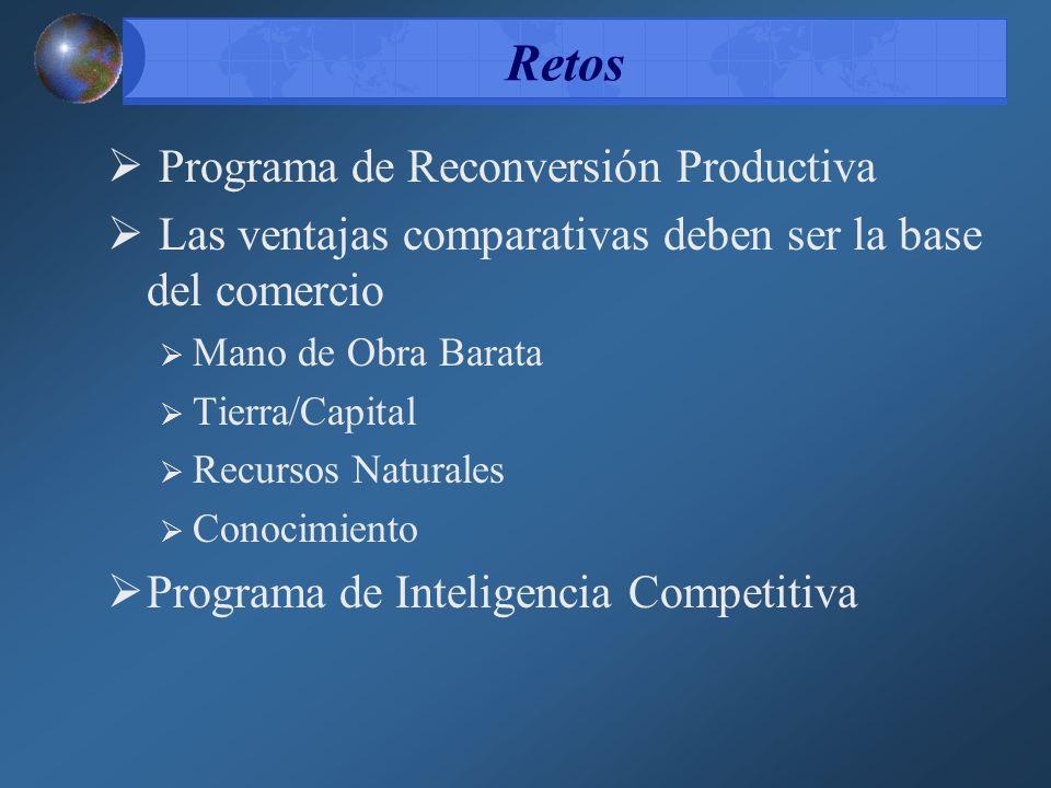 Retos Programa de Reconversión Productiva