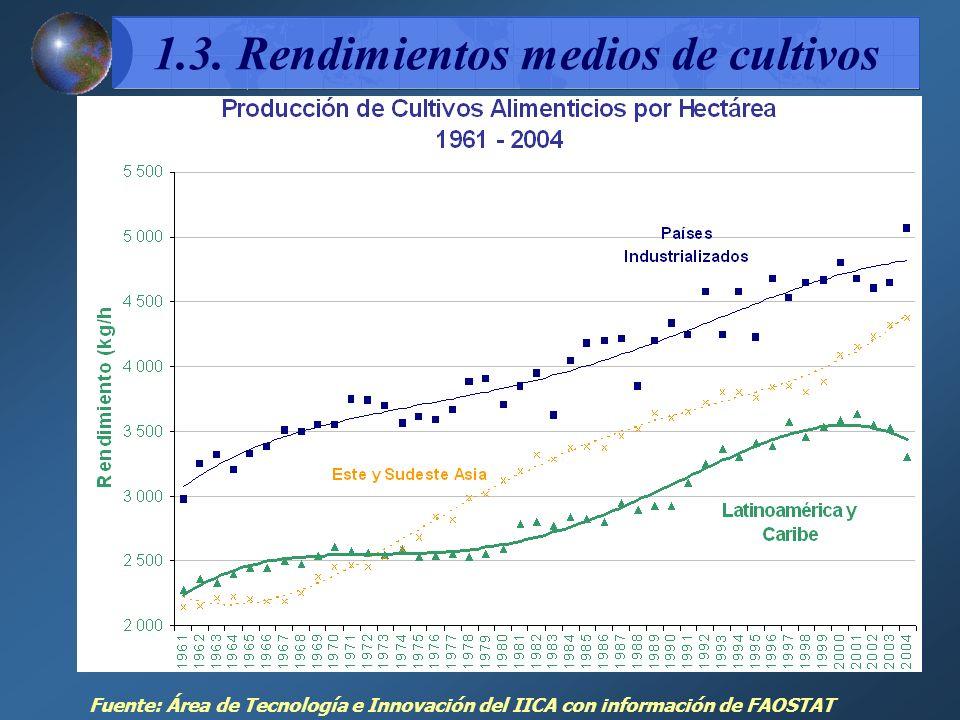 1.3. Rendimientos medios de cultivos