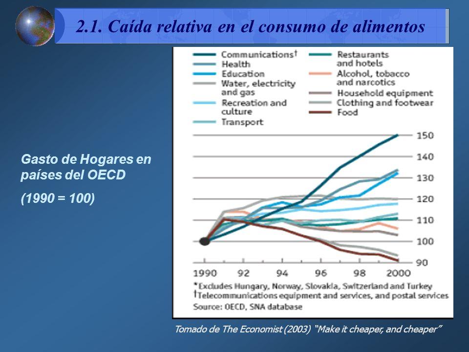 2.1. Caída relativa en el consumo de alimentos