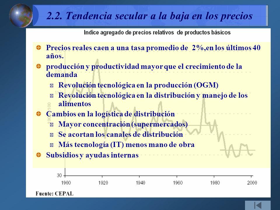 2.2. Tendencia secular a la baja en los precios