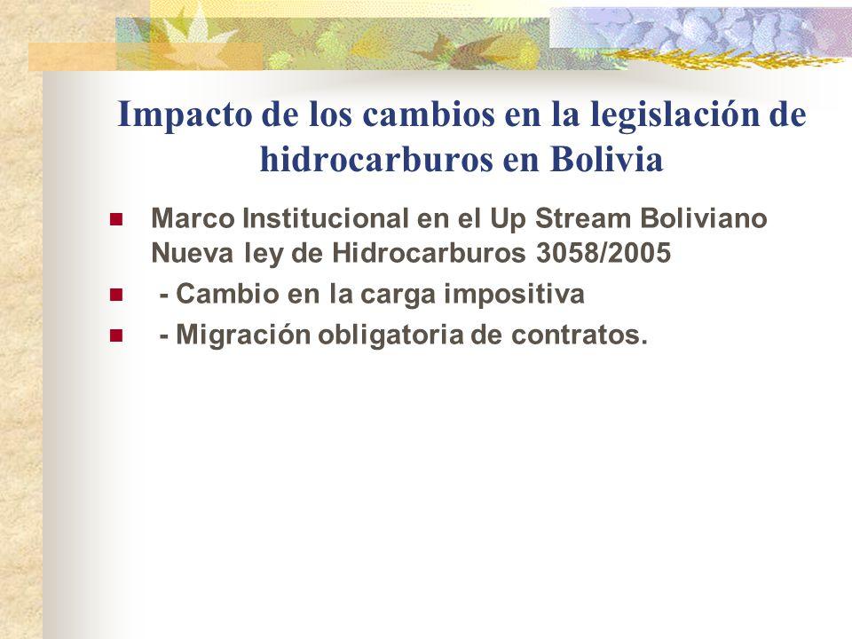 Impacto de los cambios en la legislación de hidrocarburos en Bolivia