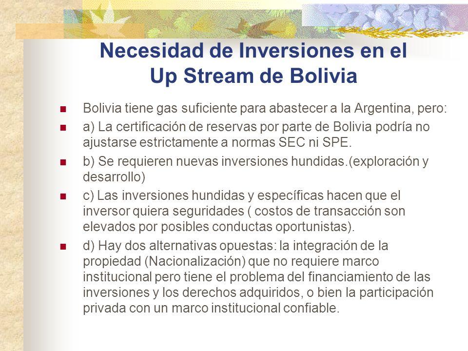 Necesidad de Inversiones en el Up Stream de Bolivia
