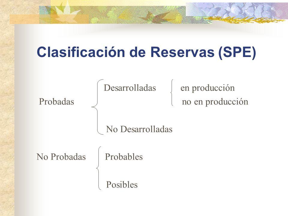 Clasificación de Reservas (SPE)