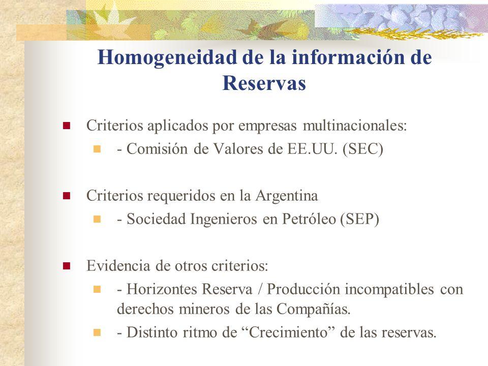 Homogeneidad de la información de Reservas