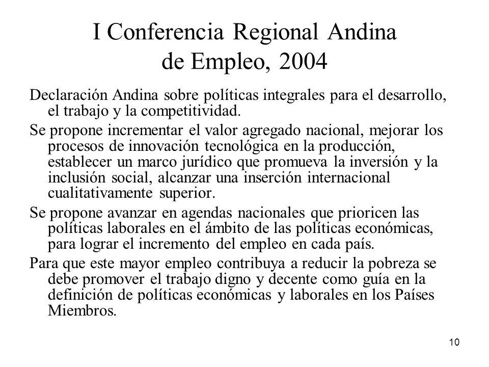 I Conferencia Regional Andina de Empleo, 2004