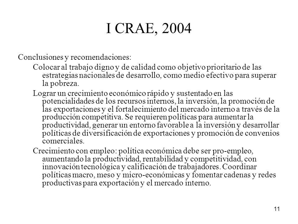 I CRAE, 2004 Conclusiones y recomendaciones: