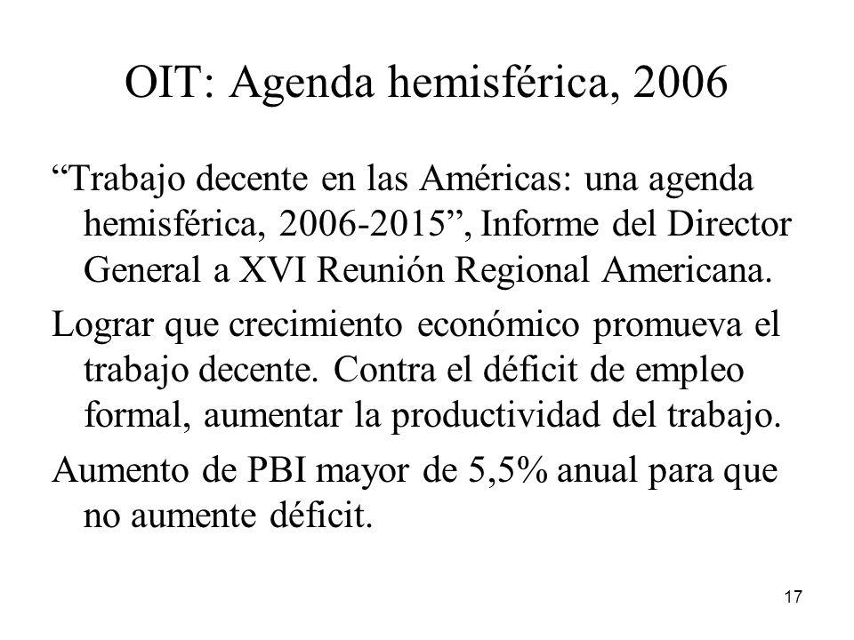 OIT: Agenda hemisférica, 2006