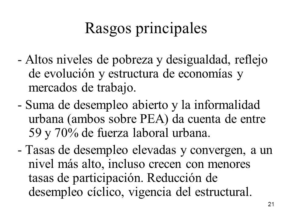 Rasgos principales - Altos niveles de pobreza y desigualdad, reflejo de evolución y estructura de economías y mercados de trabajo.