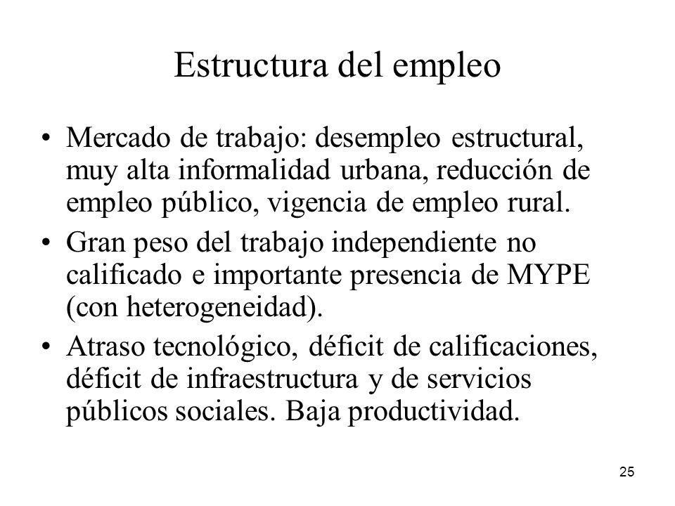 Estructura del empleo Mercado de trabajo: desempleo estructural, muy alta informalidad urbana, reducción de empleo público, vigencia de empleo rural.