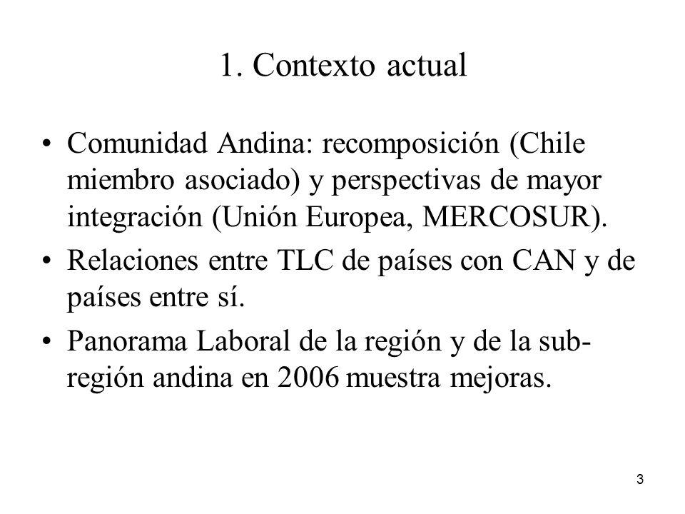 1. Contexto actual Comunidad Andina: recomposición (Chile miembro asociado) y perspectivas de mayor integración (Unión Europea, MERCOSUR).
