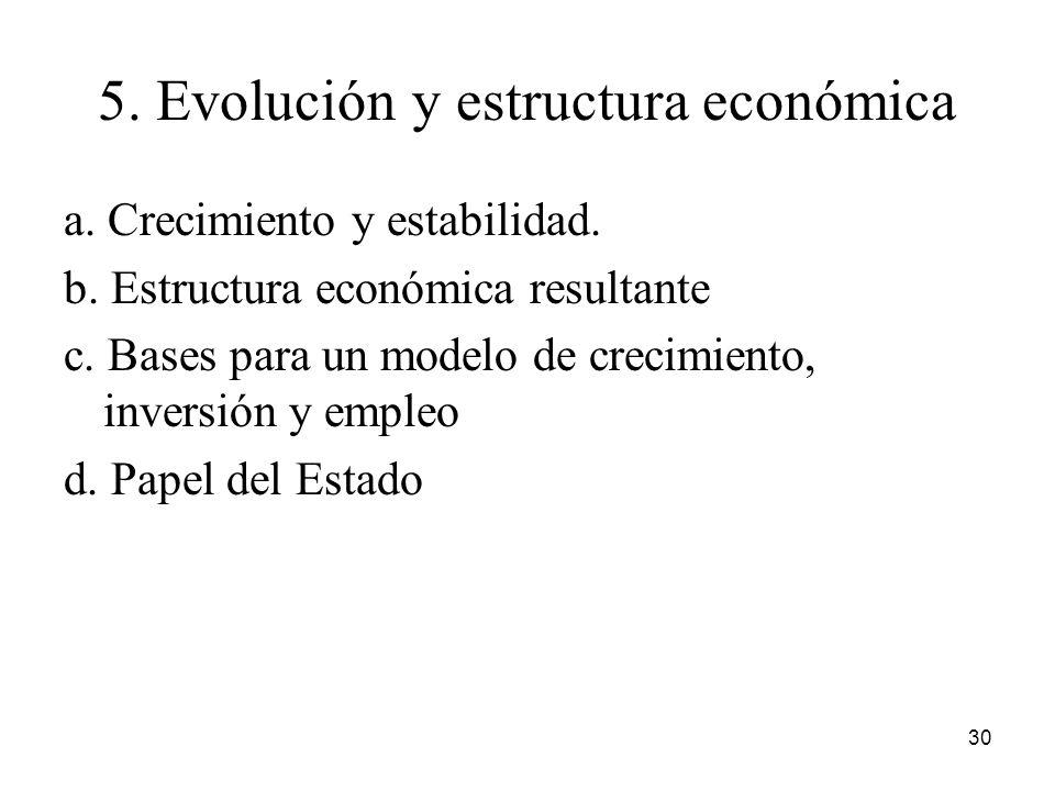 5. Evolución y estructura económica