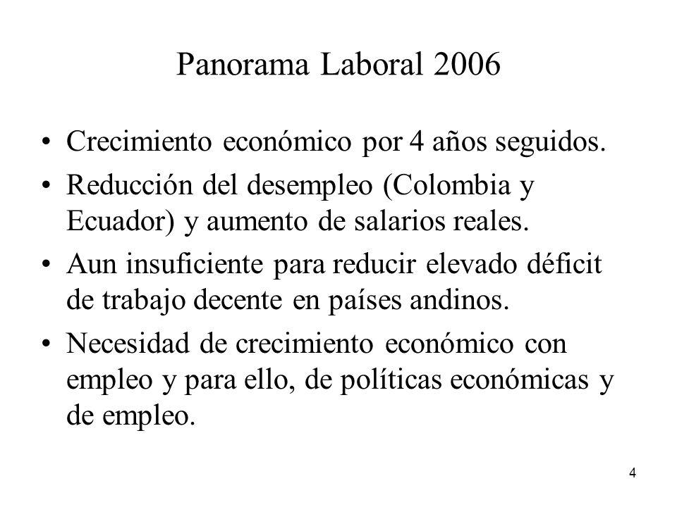 Panorama Laboral 2006 Crecimiento económico por 4 años seguidos.