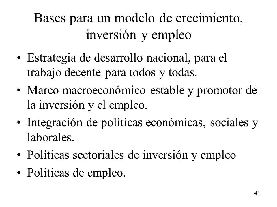 Bases para un modelo de crecimiento, inversión y empleo