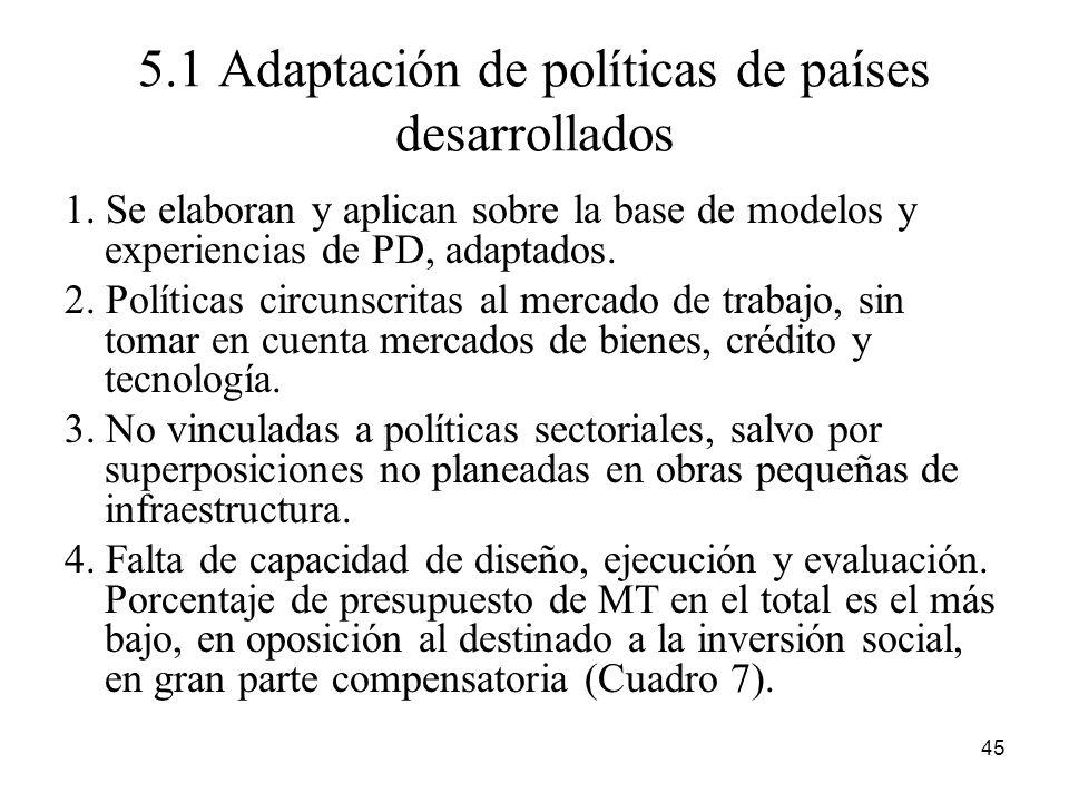 5.1 Adaptación de políticas de países desarrollados