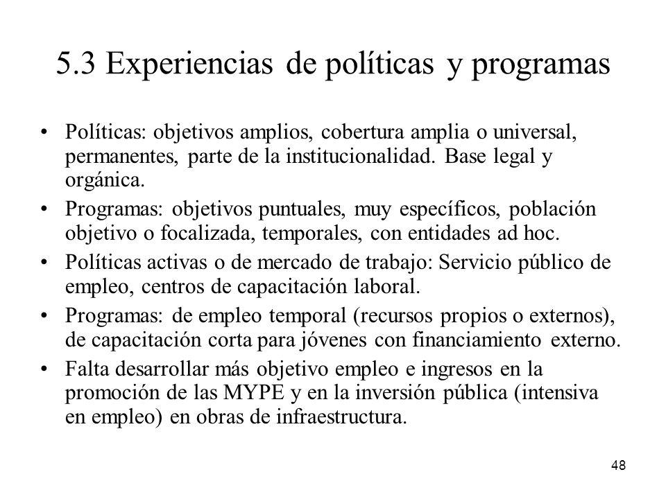 5.3 Experiencias de políticas y programas
