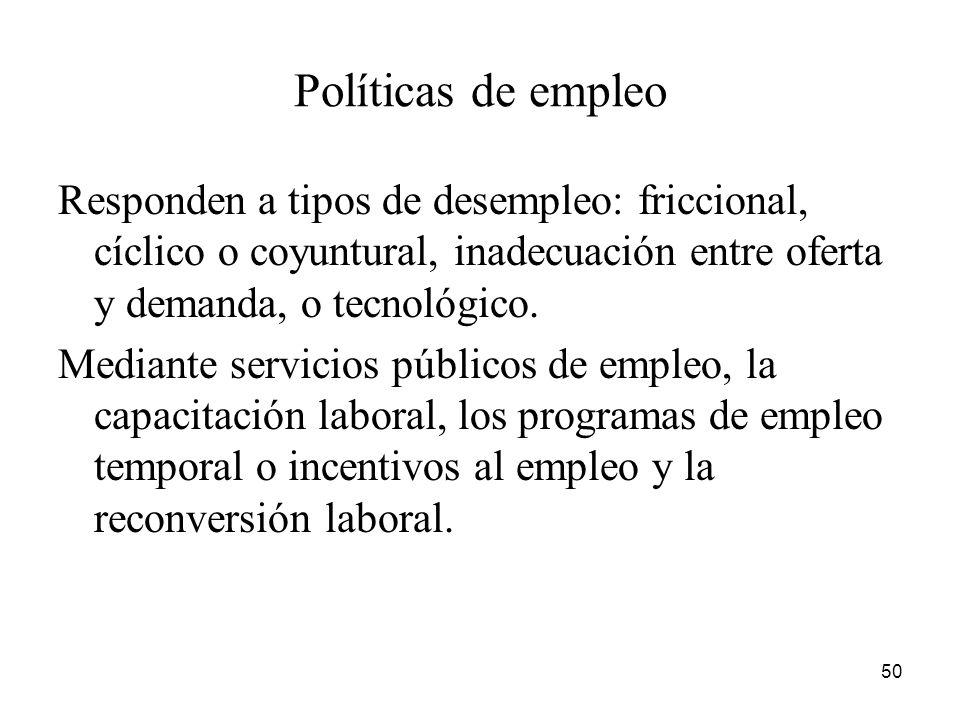Políticas de empleo Responden a tipos de desempleo: friccional, cíclico o coyuntural, inadecuación entre oferta y demanda, o tecnológico.