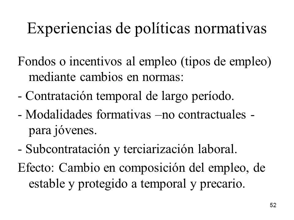 Experiencias de políticas normativas