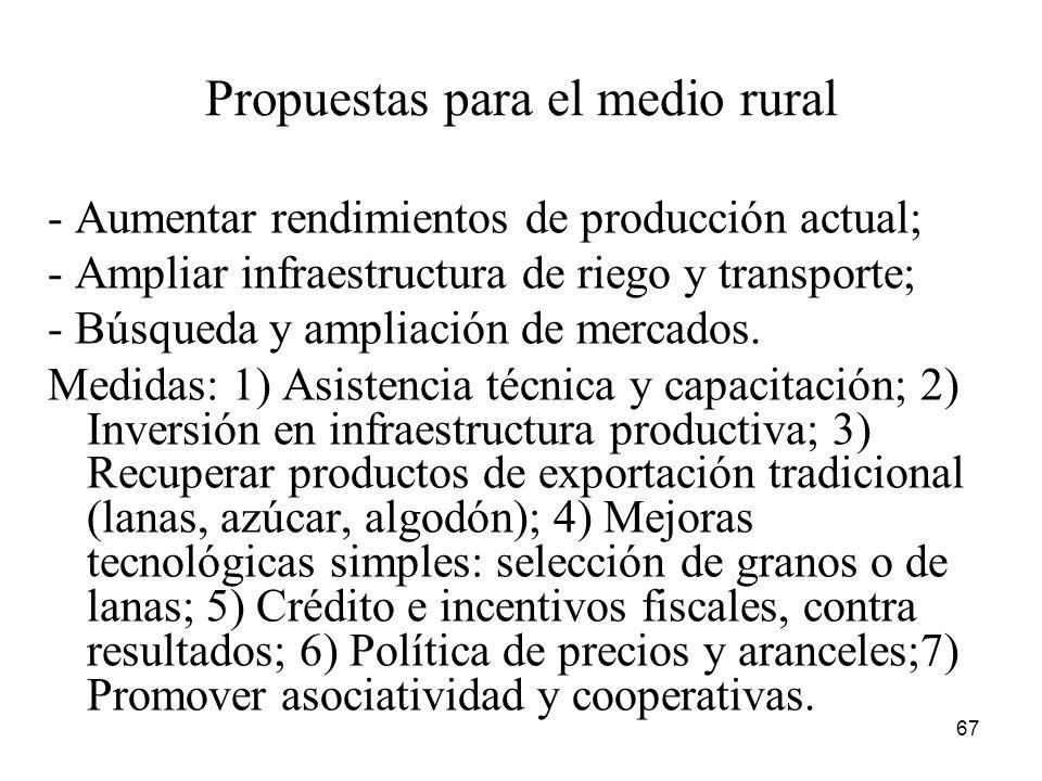 Propuestas para el medio rural
