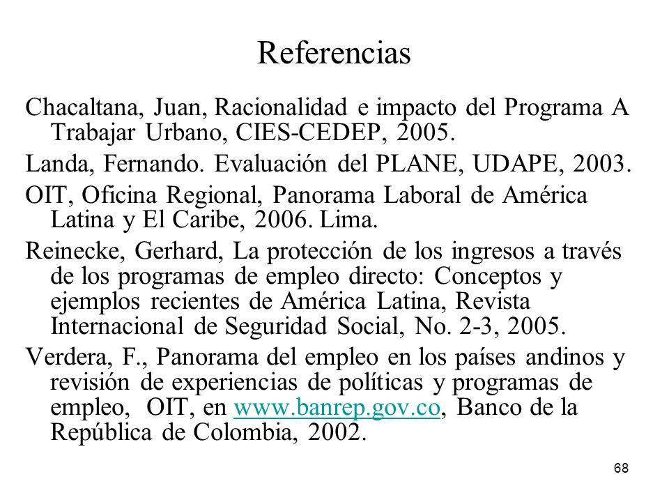 Referencias Chacaltana, Juan, Racionalidad e impacto del Programa A Trabajar Urbano, CIES-CEDEP, 2005.