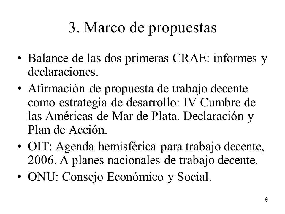 3. Marco de propuestas Balance de las dos primeras CRAE: informes y declaraciones.
