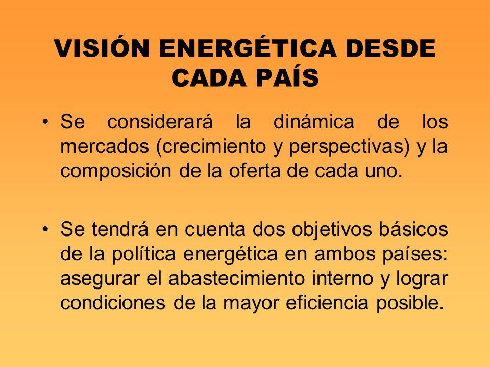 VISIÓN ENERGÉTICA DESDE CADA PAÍS
