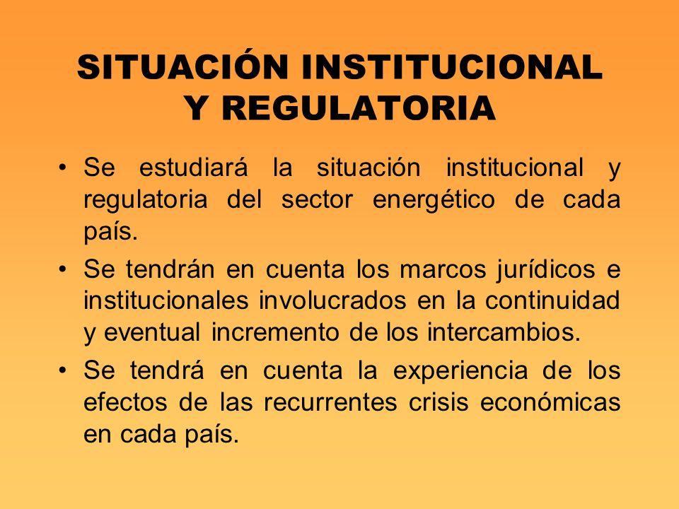 SITUACIÓN INSTITUCIONAL Y REGULATORIA