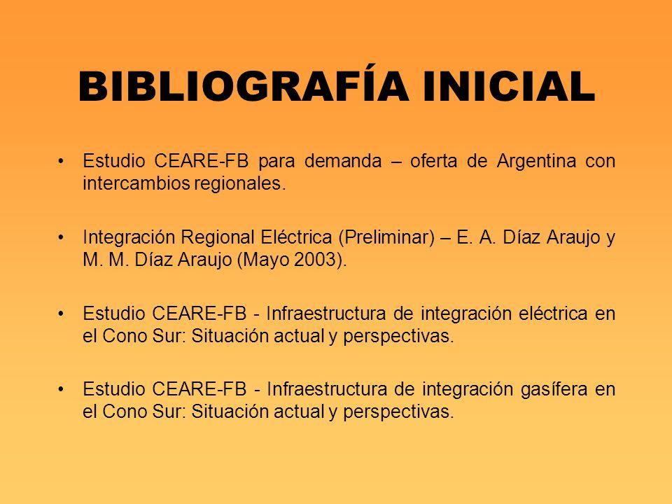 BIBLIOGRAFÍA INICIALEstudio CEARE-FB para demanda – oferta de Argentina con intercambios regionales.