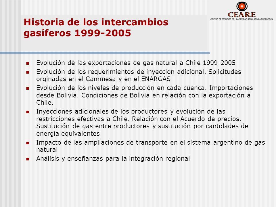 Historia de los intercambios gasíferos 1999-2005