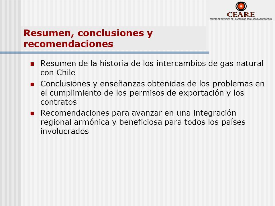 Resumen, conclusiones y recomendaciones
