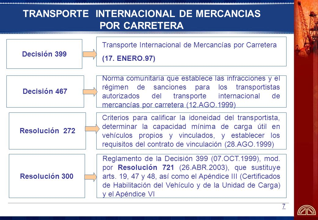 TRANSPORTE INTERNACIONAL DE MERCANCIAS