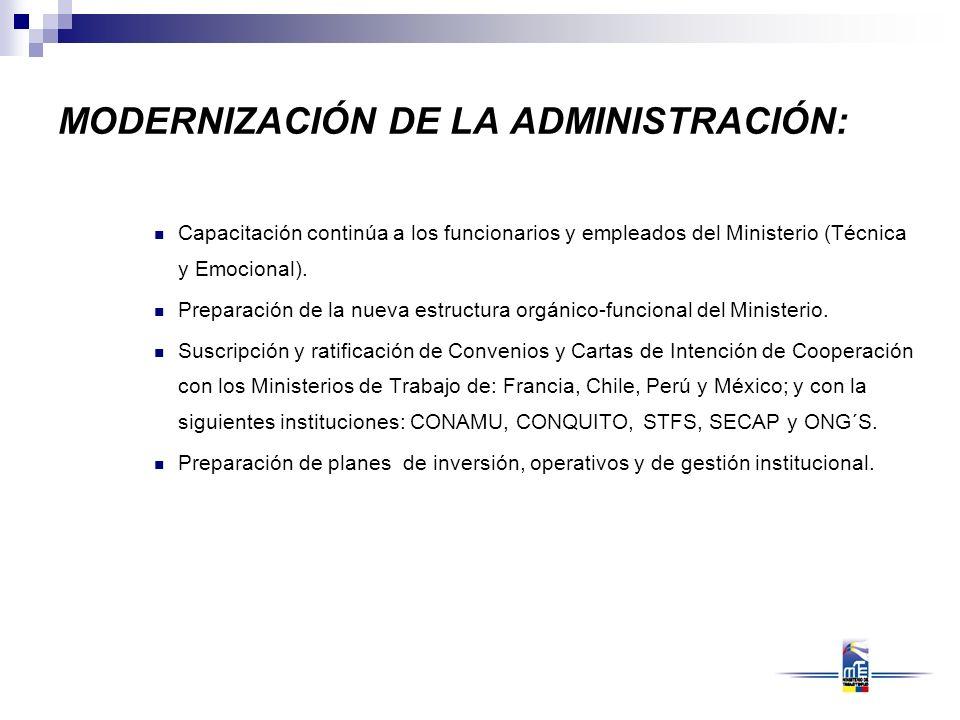 MODERNIZACIÓN DE LA ADMINISTRACIÓN:
