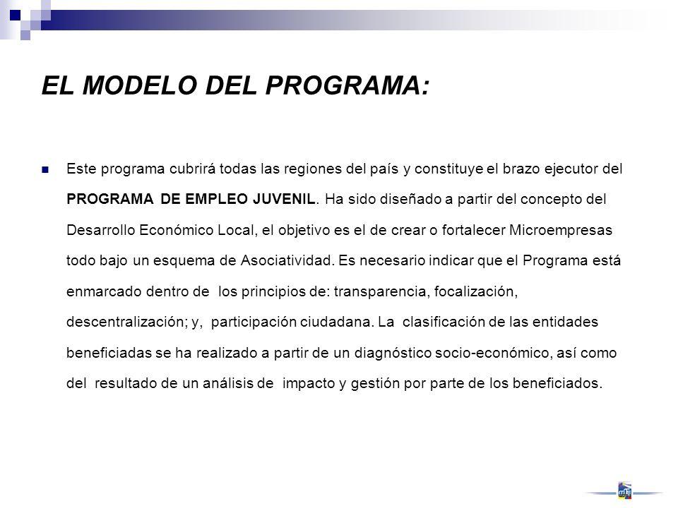 EL MODELO DEL PROGRAMA: